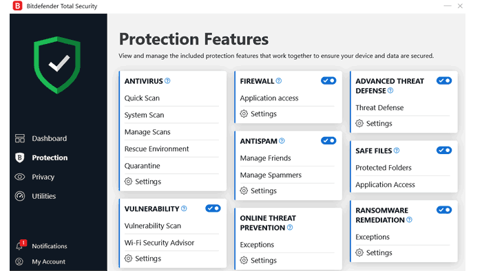 BItdefender Total Security 2020 protection features