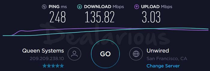 Ivacy VPN US SpeedTest