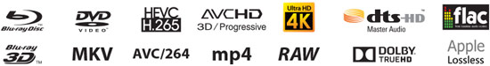 powerdvd14 coupon codes