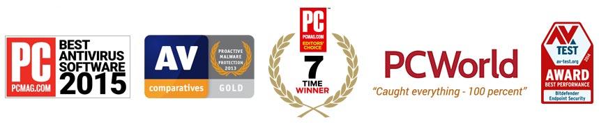 Bitdefender 2016 awards
