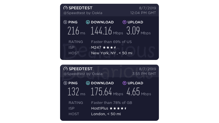 zenmate vpn 5 speed tests